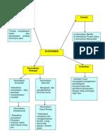 Pengurusan Grafik Sce 3104 (1)