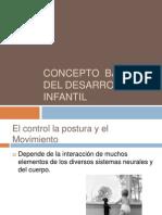 Concepto  Básicos del desarrollo Infantil