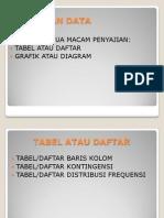Bab 2. Statistika Deskriptif Dan Analisis Data Dasar Penyajian Data1