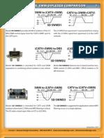 Sonora Design SD SWMDx SWM Satellite CATV Diplexer Specs