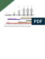 Incidencia de las principales enfermedades del maìz durate el ciclo ontogénico