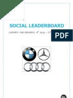 Social Leaderboard_Indian Luxury Car Brands_17 August 2012