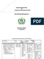 Implementation Plan of Framework for Economic Growth, Pakistan - Prepared by Dr. S. M. Younus Jafri, Advisor Pakistan Planning Commission