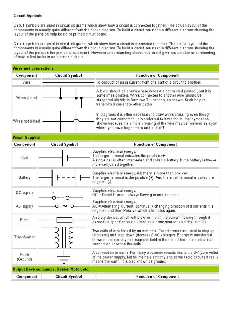 Electronic Components  Symbols  U0026 Functions