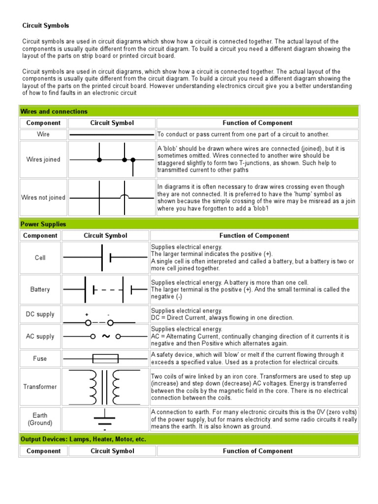Ac Led Circuit Diagram On Electronic Ground Schematic Symbol Wire Images Gallery Components Symbols Functions Switch Rh Scribd Com