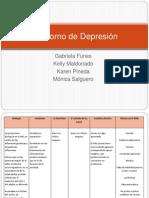 Trastorno de Depresión