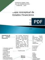 Mapa Conceptual Estados Financieros