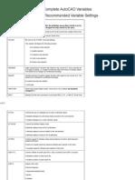 AutoCAD Variables