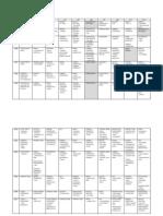 analisa kimia 2 1993 - 2011