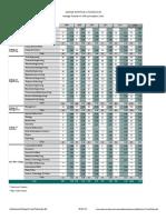 Transfer-In GPA PDF