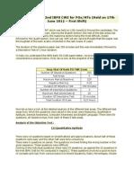 Ibps Analysis