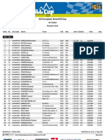 Results Final Chatel EDC 2012
