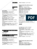 Democratic Candidate List (CCDP)