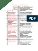 Cuestionario Planificación Estratégica Educacional