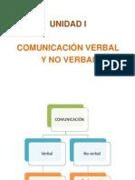 COMUNICACIÓN VERBAL Y NO VERBALL