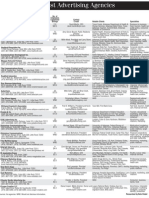 Ab Ad Agencies List 07