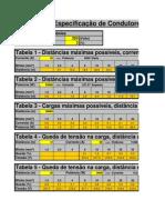 Tabela para Especificação de Condutores
