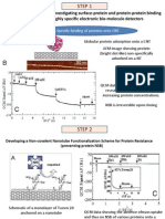 Biomolecular Detectn