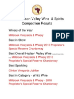 2012 Hudson Valley Wine Competition Results