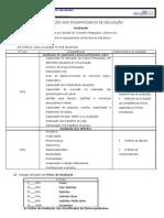 Critérios de avaliação modificado
