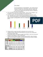 M&M's Excel Activity