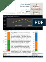 Ohio Poll- Obama Convention Bump +4