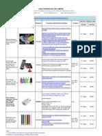 Grossiste Accessoires Divers Pour Samsung Galaxy S3 i9300 Galaxy SIII,legabox.com