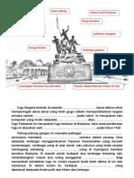 Tugu Negara Terletak Di Sebelah Taman Tasik Perdana