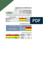 Matriz de Peligros y Riesgos Alfering s.a.s