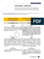 adduo 2012_tabela comparativa, estatuto do aluno e ética escolar com o anterior estatuto do aluno [versão final 10 setembro]