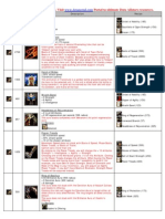 Dota Items List v659d