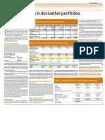 Measuring Delta in Derivative Portfolios