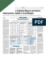 La escacez de talento llega a sectores educación, salud y tecnología