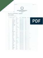 Liste Tunisiens Lambadouza