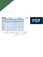 Hub Spot vs Market for Lead Generation and SalesForce.com integration
