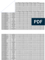 Classificacao Geral Taca Portugal Dhi 2012 Com Penela