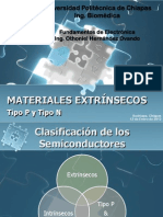 1.4. Materiales Extrínsecos