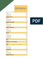 Tabela de Conversao de Medidas