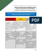 Clasificación de los Peligros y Riesgos Laborales (GoNaBe 2012)