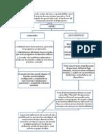 diagrama kernel1