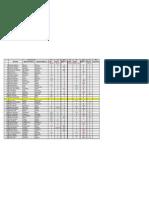 Notas Parciales Comp1