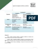 Cuadro integrador de investigación cuantitativa y cualtitativaññ