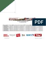 Nordkette Downhill.PRO 2012 - Ergebnisse der Teamwertung