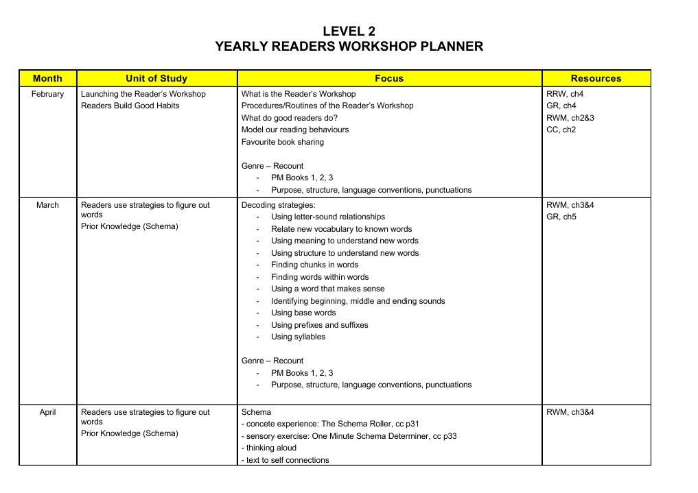 readers workshop yearly overview | Reading Comprehension | Reading