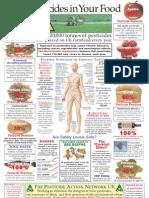 Pesticides Poster Aug 31st