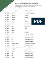 Daftar Nomor Awal Operator Seluler Indonesia