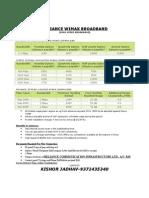 Wimax Plan Sheet -Kishor