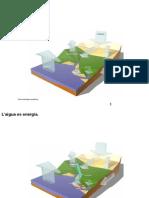 """L'aigua es energìa"" Pecha Kucha Form Follows Energy 2012"