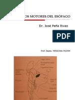 Trastornos motores del esófago