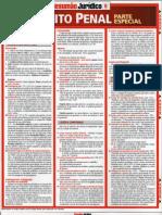 resumão juridico - penal (parte especial)